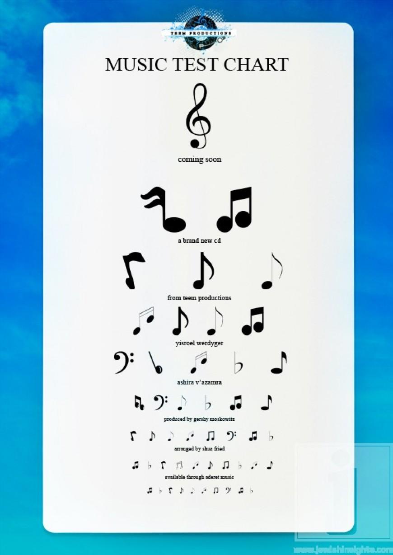 Test Your Jewish Music Eyesight!